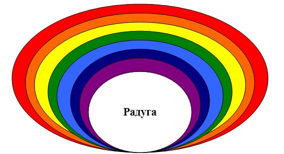 радуга картинки: