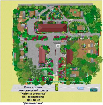 Экологическая тропа в доу план схема