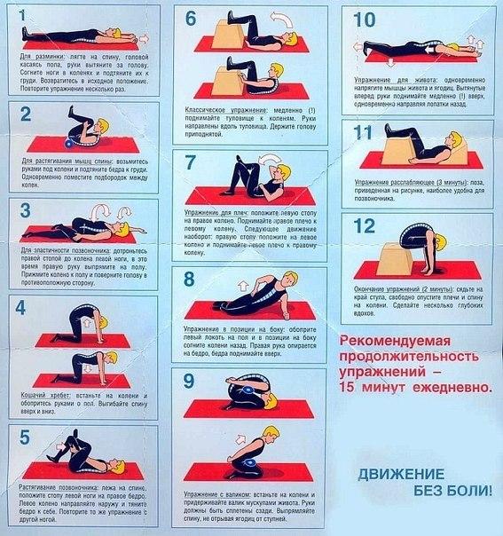 Упражнения для всего позвоночника. View all posts by МедРФ. The Medicare