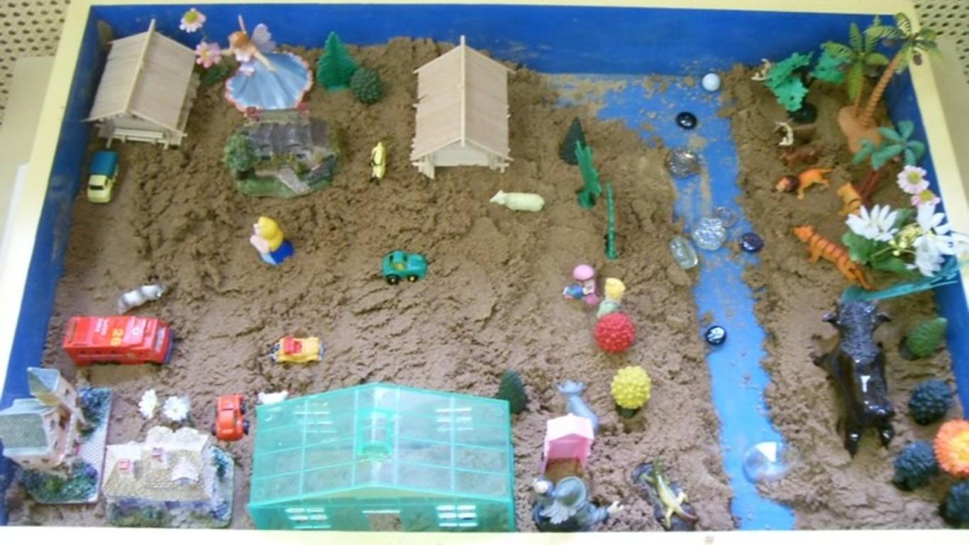 схема юнгианской песочницы